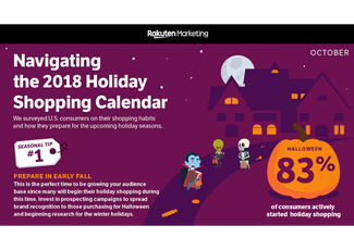 Holiday Infographic: Navigating the 2018 Holiday Roadmap