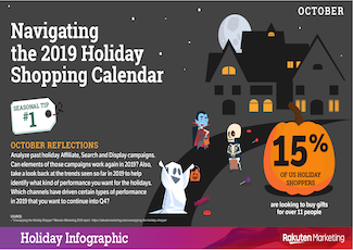 2019 Holiday Infographic: Navigating the Holiday Roadmap