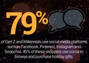 gen z and millennial social media use