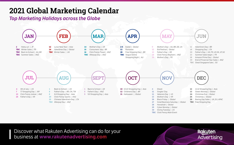 Timeline calendar of 2021 global retail events